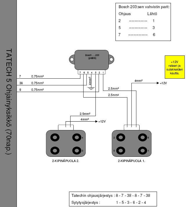 Bosch 203 example wiring